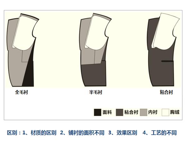 深圳西装万博体育线上